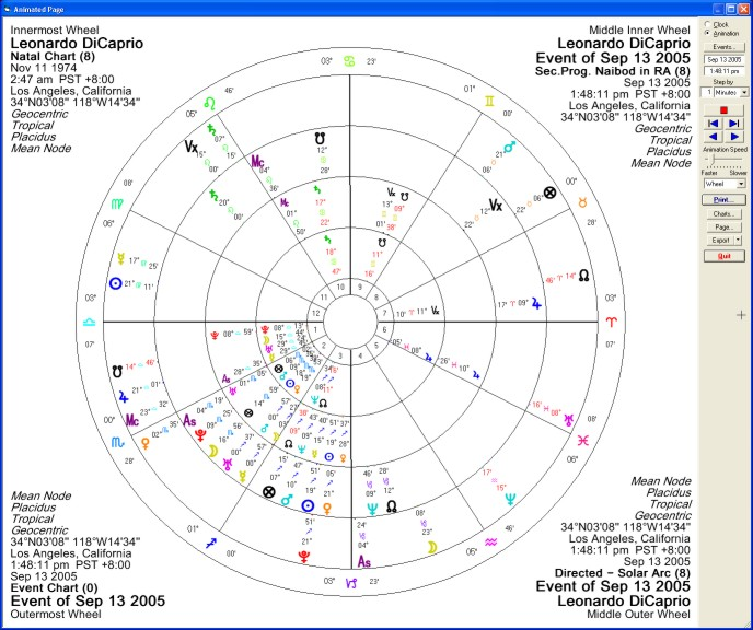 Solar Fire - Forecasting Astrology Software - My Star World