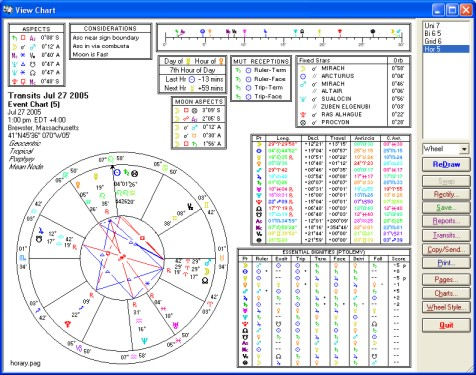 solar_fire_horary_chart